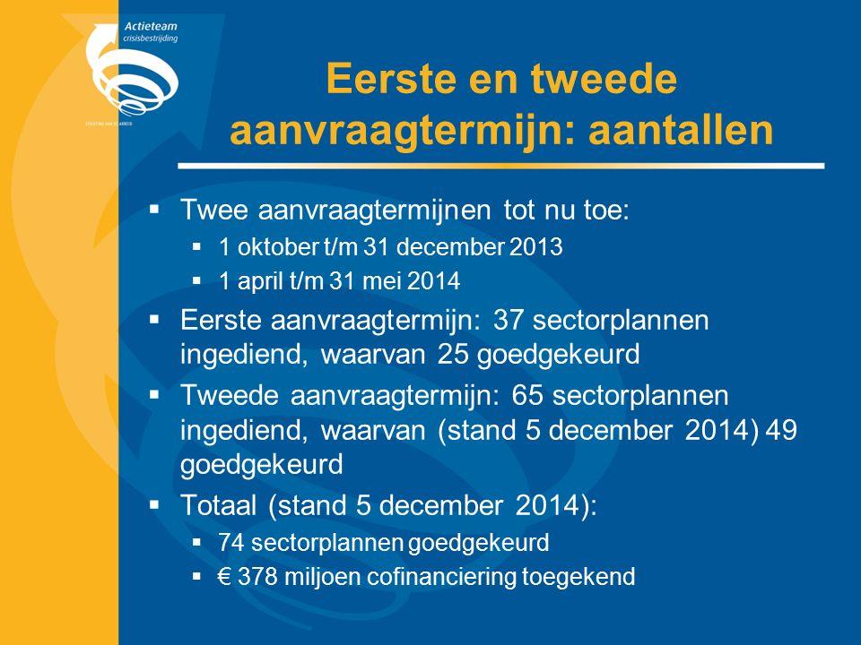 Eerste en tweede aanvraagtermijn: aantallen  Twee aanvraagtermijnen tot nu toe:  1 oktober t/m 31 december 2013  1 april t/m 31 mei 2014  Eerste aanvraagtermijn: 37 sectorplannen ingediend, waarvan 25 goedgekeurd  Tweede aanvraagtermijn: 65 sectorplannen ingediend, waarvan (stand 5 december 2014) 49 goedgekeurd  Totaal (stand 5 december 2014):  74 sectorplannen goedgekeurd  € 378 miljoen cofinanciering toegekend