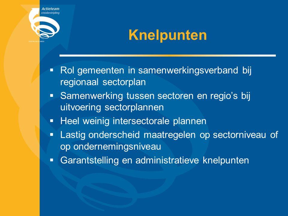 Knelpunten  Rol gemeenten in samenwerkingsverband bij regionaal sectorplan  Samenwerking tussen sectoren en regio's bij uitvoering sectorplannen  Heel weinig intersectorale plannen  Lastig onderscheid maatregelen op sectorniveau of op ondernemingsniveau  Garantstelling en administratieve knelpunten