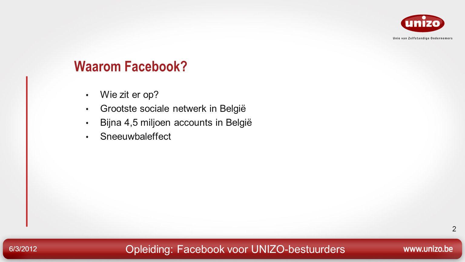 6/3/2012 2 Waarom Facebook. Wie zit er op.
