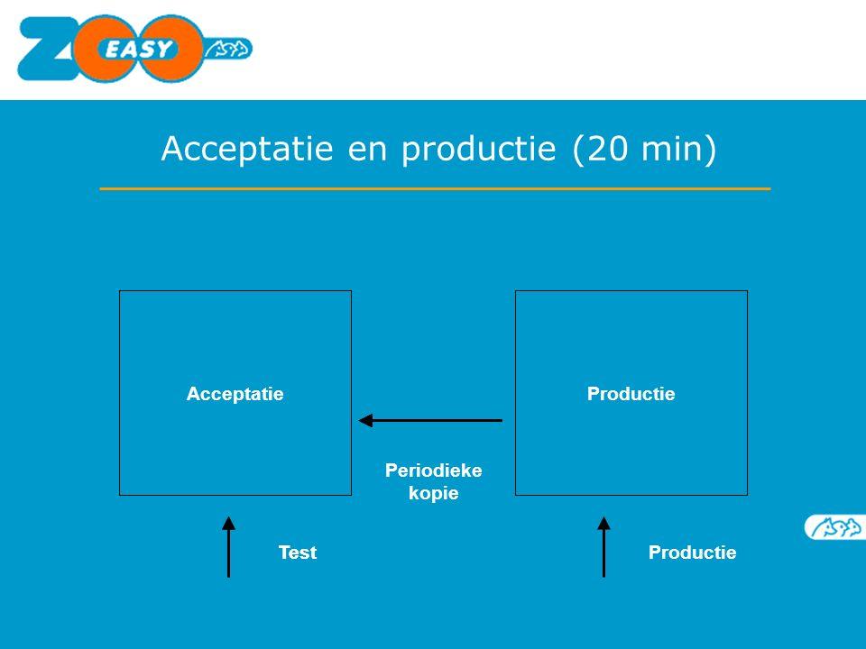 Acceptatie en productie (20 min) AcceptatieProductieAcceptatie ProductieAcceptatie Test Productie Periodieke kopie