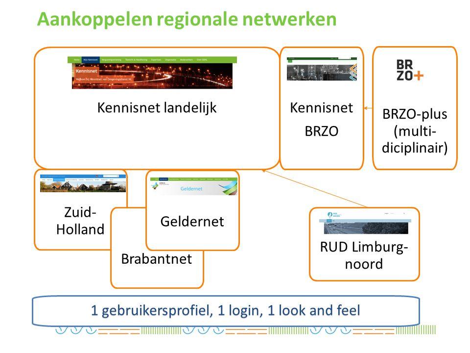 Kennisnet landelijkKennisnet BRZO BRZO-plus (multi- diciplinair) RUD Limburg- noord 1 gebruikersprofiel, 1 login, 1 look and feel Aankoppelen regionale netwerken Zuid- Holland Brabantnet Geldernet