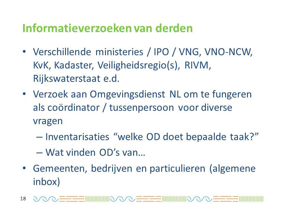 Informatieverzoeken van derden Verschillende ministeries / IPO / VNG, VNO-NCW, KvK, Kadaster, Veiligheidsregio(s), RIVM, Rijkswaterstaat e.d.