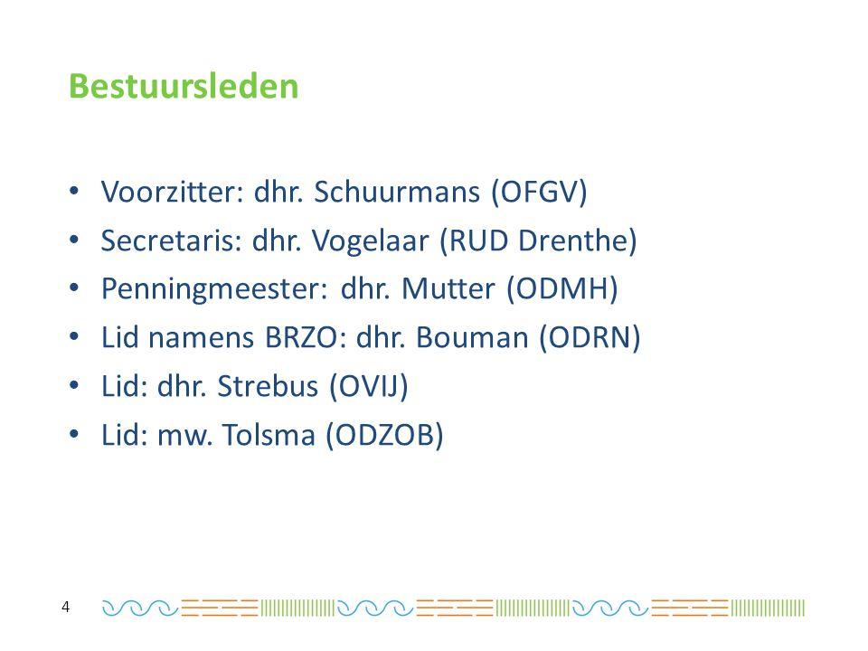 Bestuursleden Voorzitter: dhr. Schuurmans (OFGV) Secretaris: dhr.
