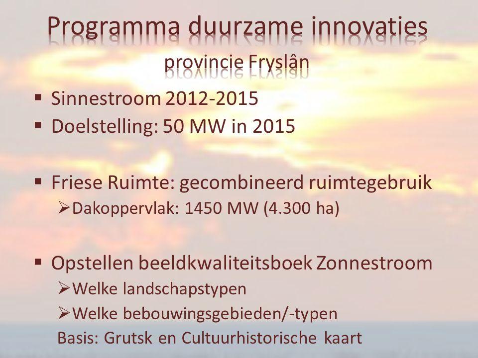  Sinnestroom 2012-2015  Doelstelling: 50 MW in 2015  Friese Ruimte: gecombineerd ruimtegebruik  Dakoppervlak: 1450 MW (4.300 ha)  Opstellen beeld