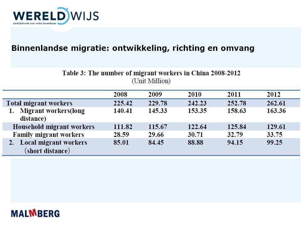 Binnenlandse migratie: ontwikkeling, richting en omvang