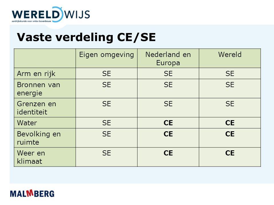 Vaste verdeling CE/SE Eigen omgevingNederland en Europa Wereld Arm en rijkSE Bronnen van energie SE Grenzen en identiteit SE WaterSECE Bevolking en ru