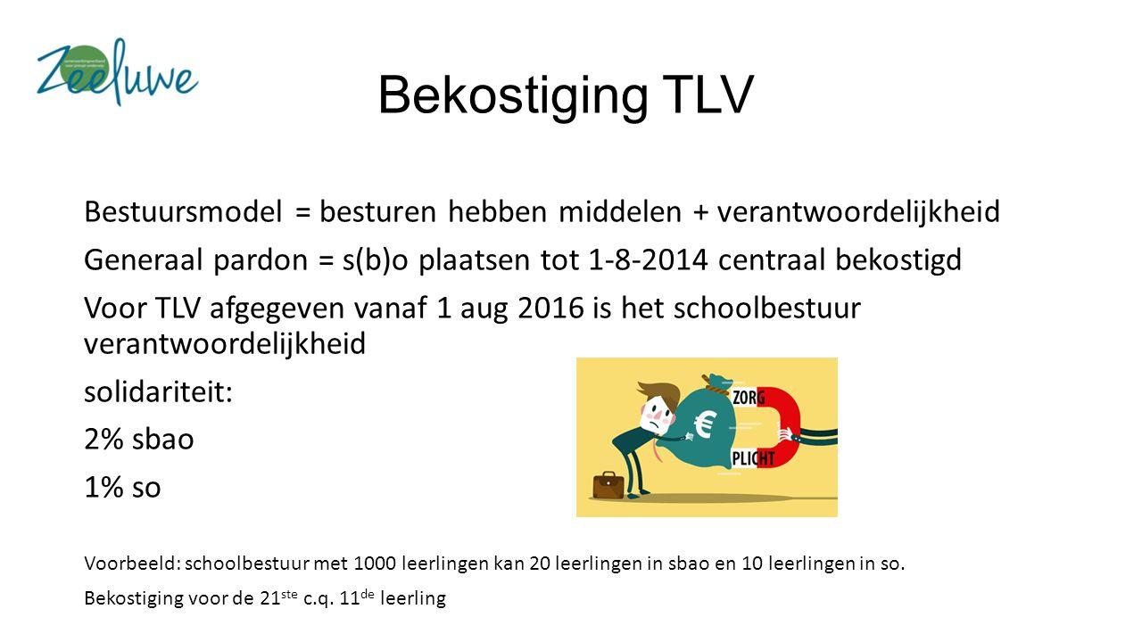 Bekostiging TLV Bestuursmodel = besturen hebben middelen + verantwoordelijkheid Generaal pardon = s(b)o plaatsen tot 1-8-2014 centraal bekostigd Voor TLV afgegeven vanaf 1 aug 2016 is het schoolbestuur verantwoordelijkheid solidariteit: 2% sbao 1% so Voorbeeld: schoolbestuur met 1000 leerlingen kan 20 leerlingen in sbao en 10 leerlingen in so.