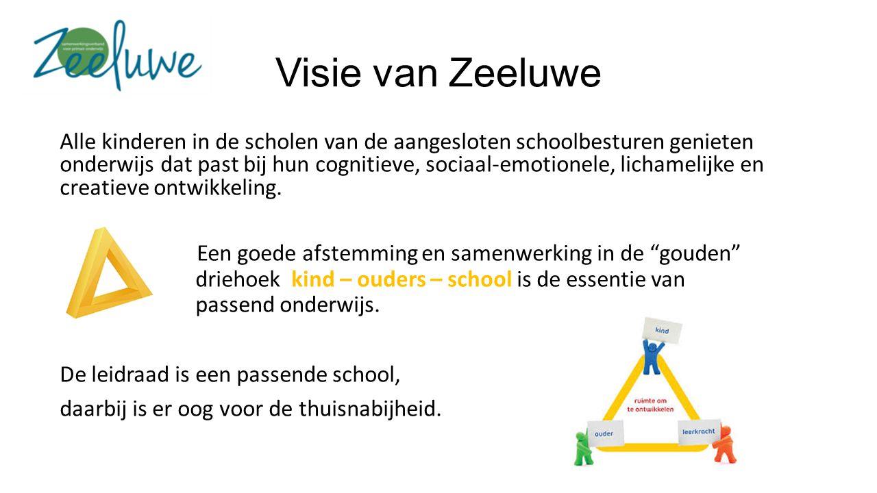 Visie van Zeeluwe Alle kinderen in de scholen van de aangesloten schoolbesturen genieten onderwijs dat past bij hun cognitieve, sociaal-emotionele, lichamelijke en creatieve ontwikkeling.