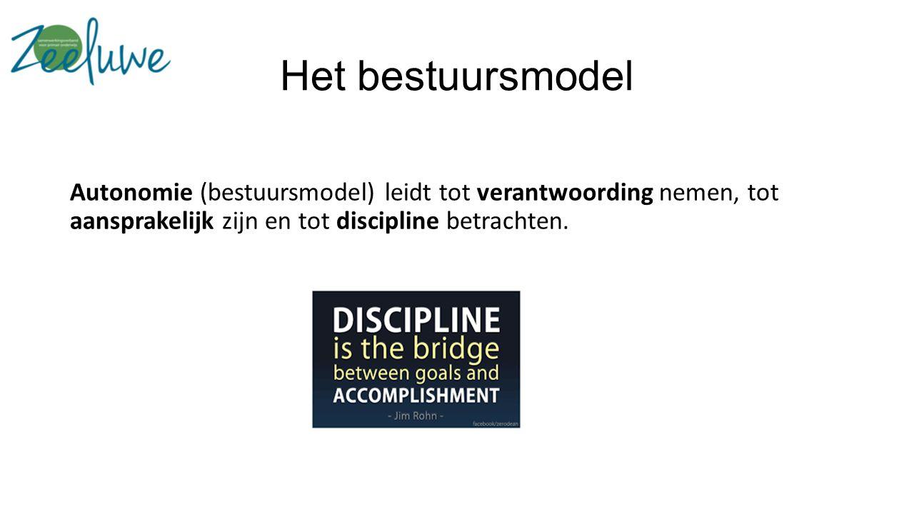 Het bestuursmodel Autonomie (bestuursmodel) leidt tot verantwoording nemen, tot aansprakelijk zijn en tot discipline betrachten.