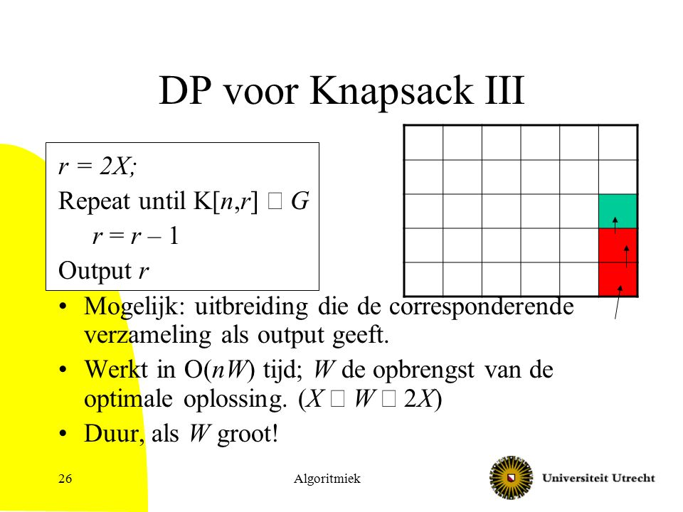 Algoritmiek26 DP voor Knapsack III r = 2X; Repeat until K[n,r]  G r = r – 1 Output r Mogelijk: uitbreiding die de corresponderende verzameling als ou