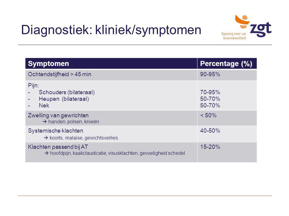 Diagnostiek: kliniek/symptomen SymptomenPercentage (%) Ochtendstijfheid > 45 min90-95% Pijn: -Schouders (bilateraal) -Heupen (bilateraal) -Nek 70-95%