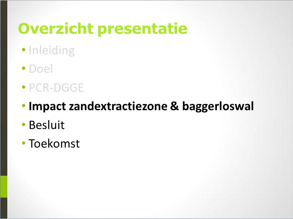 Inleiding Doel PCR-DGGE Impact zandextractiezone & baggerloswal Besluit Toekomst Overzicht presentatie