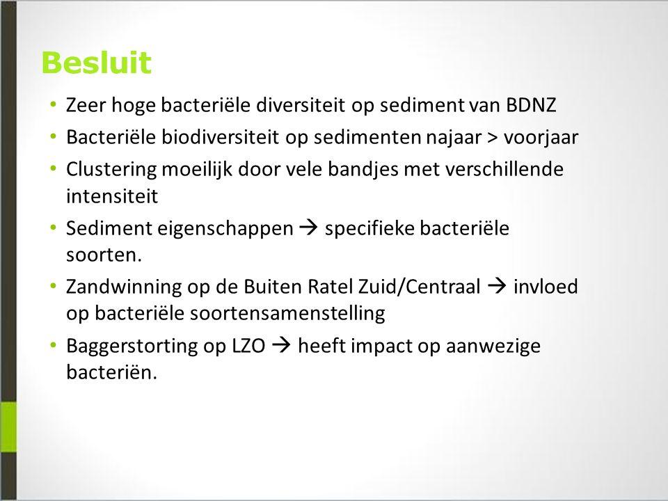 Besluit Zeer hoge bacteriële diversiteit op sediment van BDNZ Bacteriële biodiversiteit op sedimenten najaar > voorjaar Clustering moeilijk door vele bandjes met verschillende intensiteit Sediment eigenschappen  specifieke bacteriële soorten.