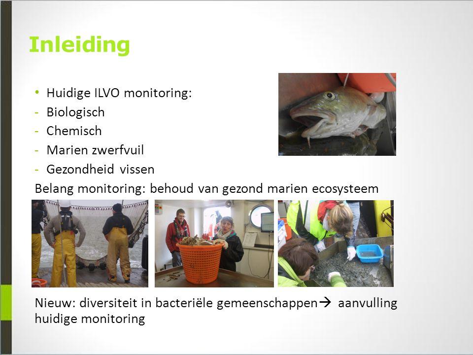 Inleiding Huidige ILVO monitoring: -Biologisch -Chemisch -Marien zwerfvuil -Gezondheid vissen Belang monitoring: behoud van gezond marien ecosysteem Nieuw: diversiteit in bacteriële gemeenschappen  aanvulling huidige monitoring