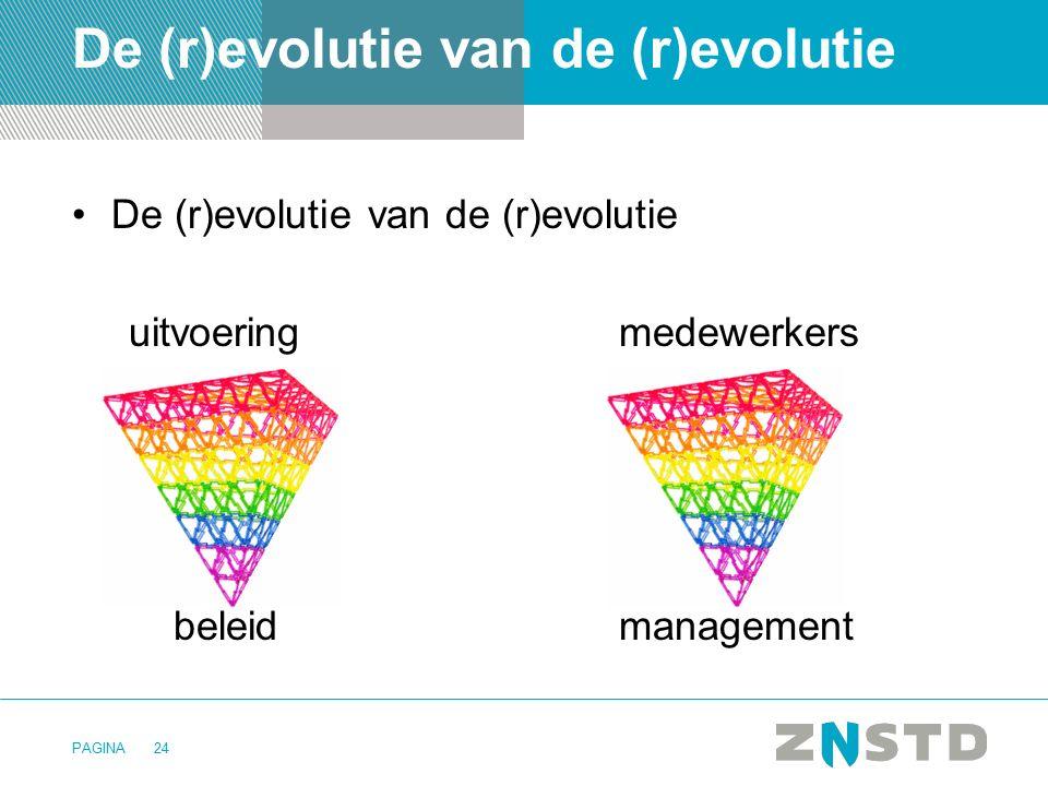 PAGINA De (r)evolutie van de (r)evolutie uitvoering medewerkers beleid management 24