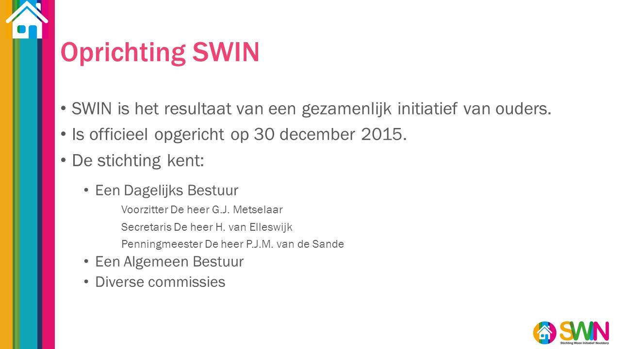 Oprichting SWIN SWIN is het resultaat van een gezamenlijk initiatief van ouders.