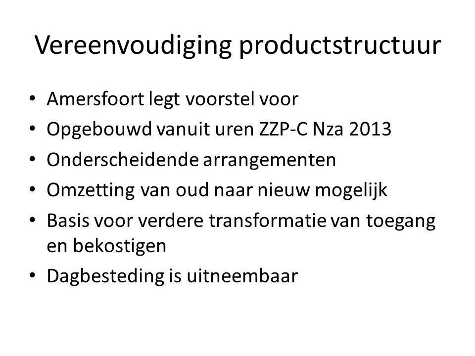 Vereenvoudiging productstructuur Amersfoort legt voorstel voor Opgebouwd vanuit uren ZZP-C Nza 2013 Onderscheidende arrangementen Omzetting van oud naar nieuw mogelijk Basis voor verdere transformatie van toegang en bekostigen Dagbesteding is uitneembaar