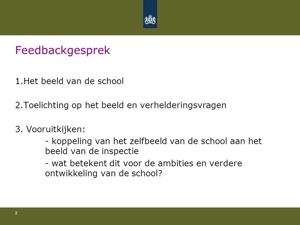 Feedbackgesprek 1.Het beeld van de school 2.Toelichting op het beeld en verhelderingsvragen 3.