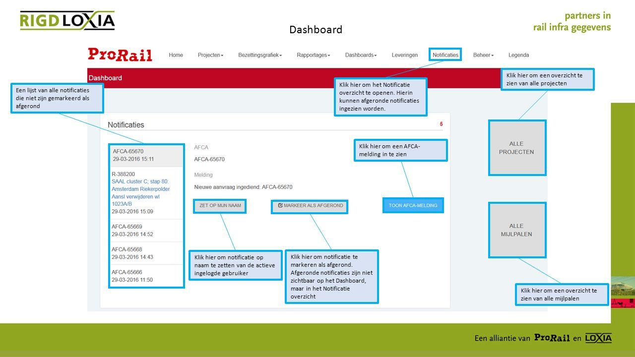 Dashboard Klik hier om notificatie op naam te zetten van de actieve ingelogde gebruiker Klik hier om notificatie te markeren als afgerond.