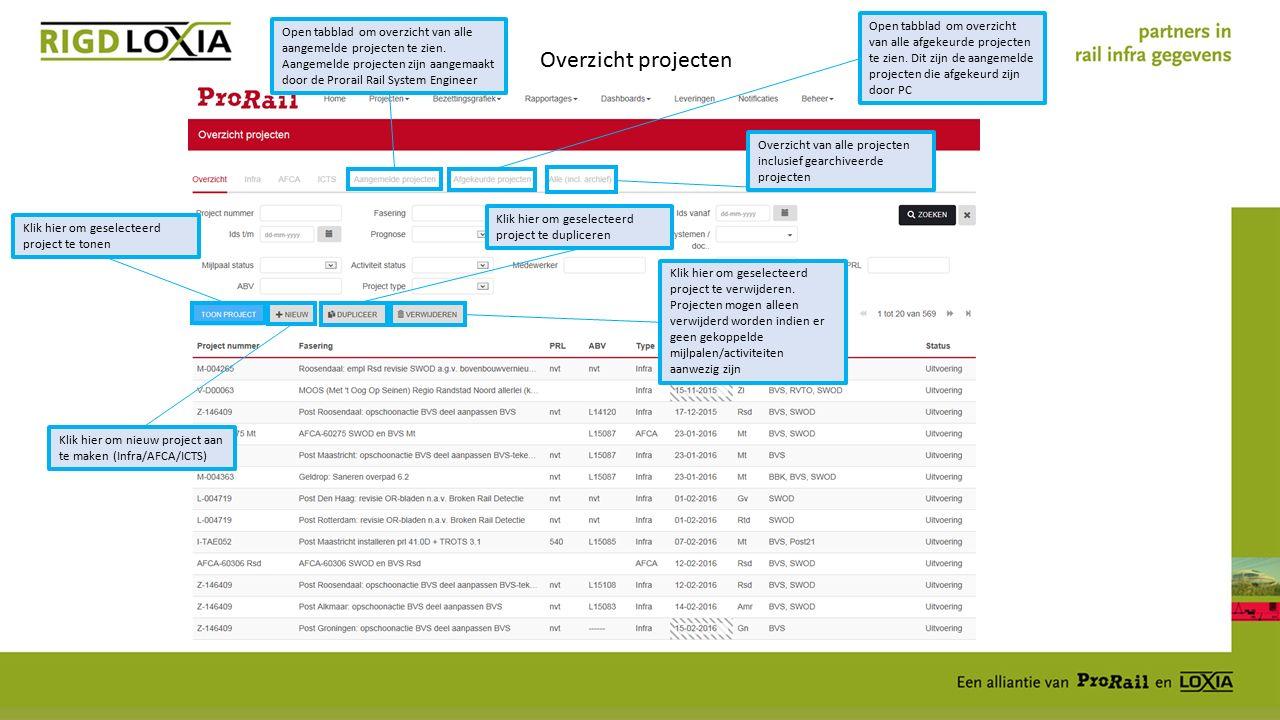 Overzicht projecten Klik hier om geselecteerd project te tonen Klik hier om nieuw project aan te maken (Infra/AFCA/ICTS) Klik hier om geselecteerd project te dupliceren Klik hier om geselecteerd project te verwijderen.