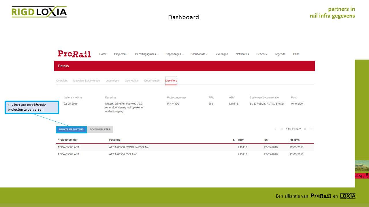 Dashboard Klik hier om meeliftende projecten te verversen