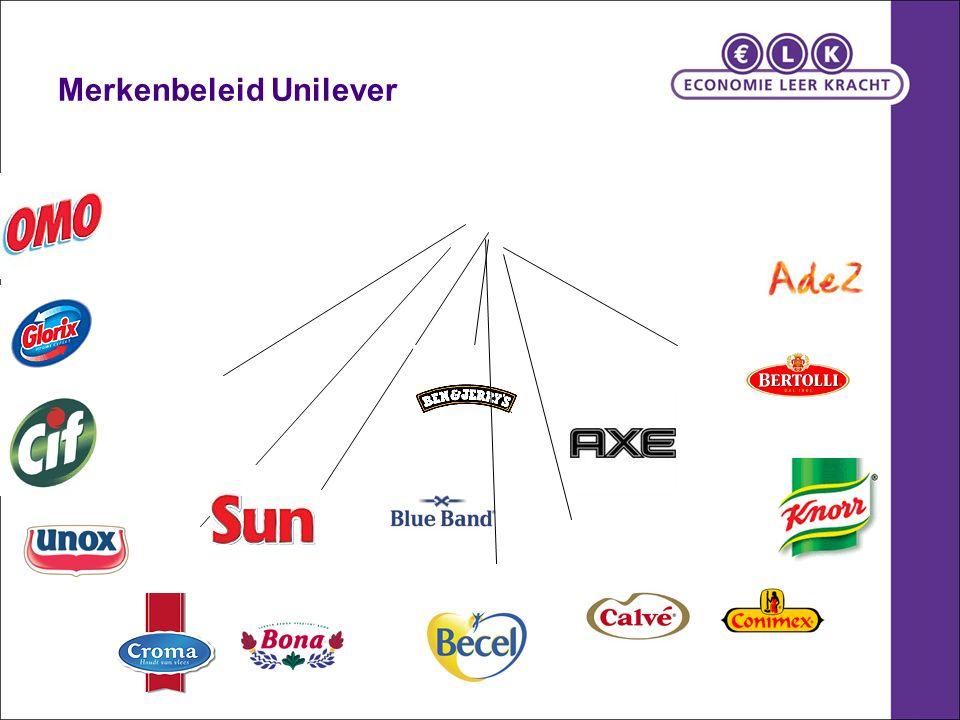 Merkenbeleid Unilever