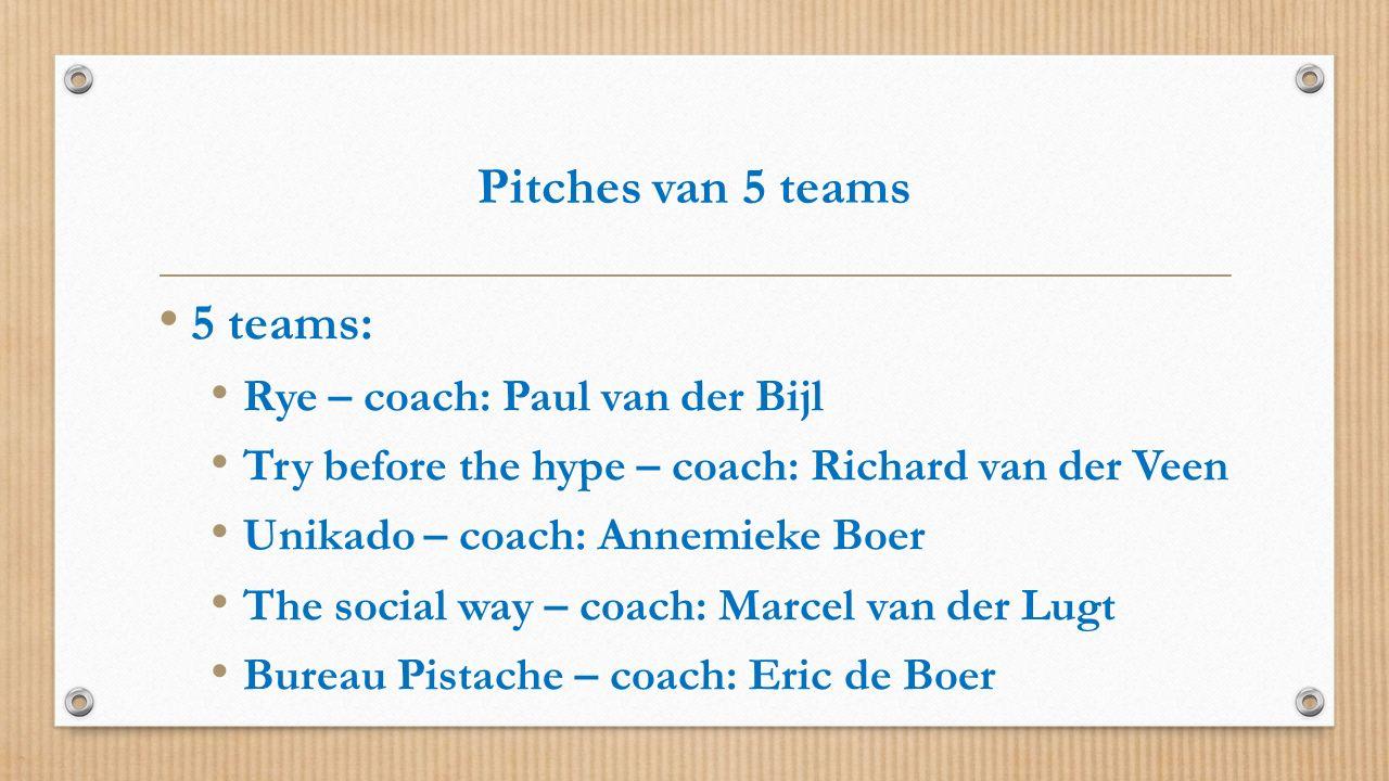 Pitches van 5 teams 5 teams: Rye – coach: Paul van der Bijl Try before the hype – coach: Richard van der Veen Unikado – coach: Annemieke Boer The soci