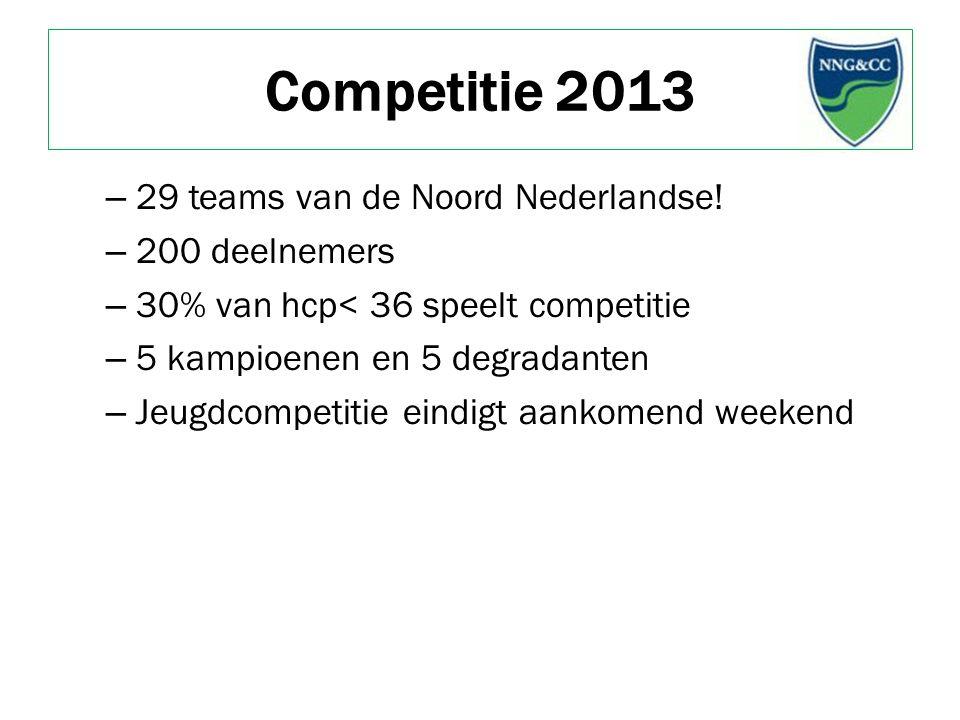 Competitie 2013 – 29 teams van de Noord Nederlandse! – 200 deelnemers – 30% van hcp< 36 speelt competitie – 5 kampioenen en 5 degradanten – Jeugdcompe