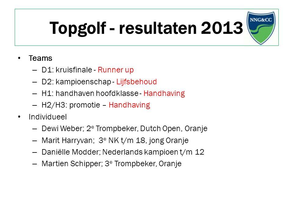 Topgolf - resultaten 2013 Teams – D1: kruisfinale - Runner up – D2: kampioenschap - Lijfsbehoud – H1: handhaven hoofdklasse - Handhaving – H2/H3: promotie – Handhaving Individueel – Dewi Weber; 2 e Trompbeker, Dutch Open, Oranje – Marit Harryvan; 3 e NK t/m 18, jong Oranje – Daniëlle Modder; Nederlands kampioen t/m 12 – Martien Schipper; 3 e Trompbeker, Oranje