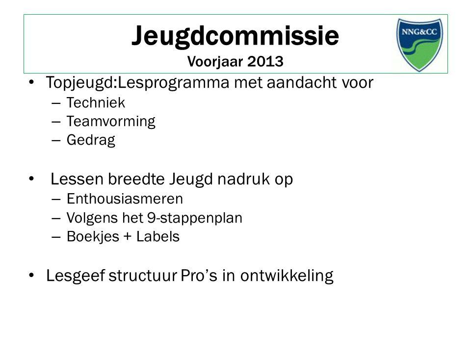 Jeugdcommissie Voorjaar 2013 Topjeugd:Lesprogramma met aandacht voor – Techniek – Teamvorming – Gedrag Lessen breedte Jeugd nadruk op – Enthousiasmere