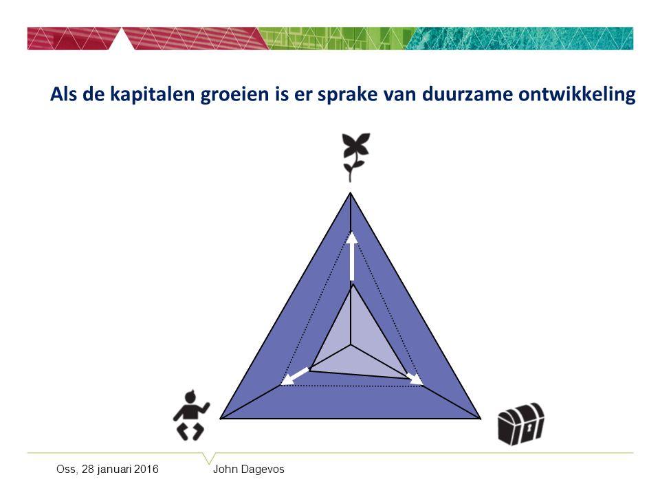 Oss, 28 januari 2016 John Dagevos Als de kapitalen groeien is er sprake van duurzame ontwikkeling