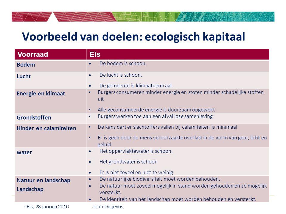 Voorbeeld van doelen: ecologisch kapitaal VoorraadEis Bodem  De bodem is schoon. Lucht  De lucht is schoon.  De gemeente is klimaatneutraal. Energi