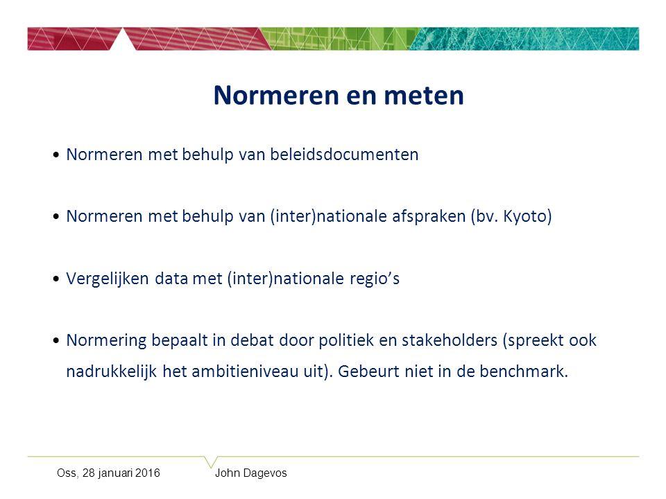 Oss, 28 januari 2016 John Dagevos Normeren en meten Normeren met behulp van beleidsdocumenten Normeren met behulp van (inter)nationale afspraken (bv.