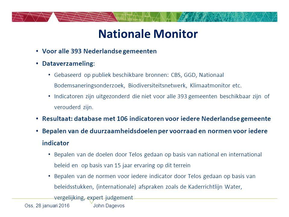 Voor alle 393 Nederlandse gemeenten Dataverzameling: Gebaseerd op publiek beschikbare bronnen: CBS, GGD, Nationaal Bodemsaneringsonderzoek, Biodiversi