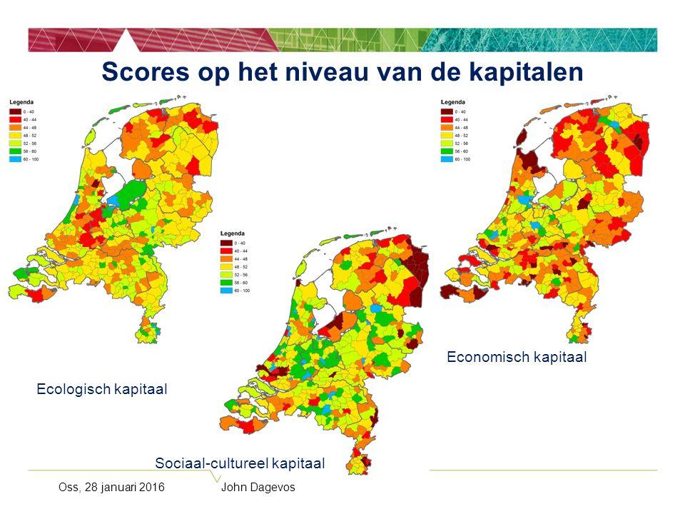 Scores op het niveau van de kapitalen Ecologisch kapitaal Sociaal-cultureel kapitaal Economisch kapitaal Oss, 28 januari 2016 John Dagevos