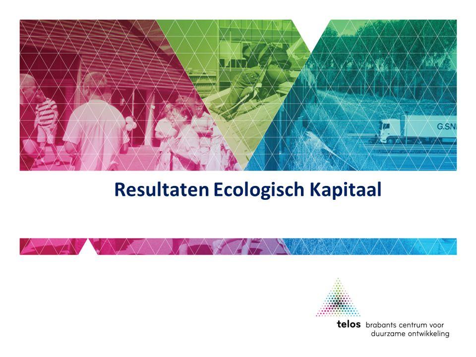 Resultaten Ecologisch Kapitaal