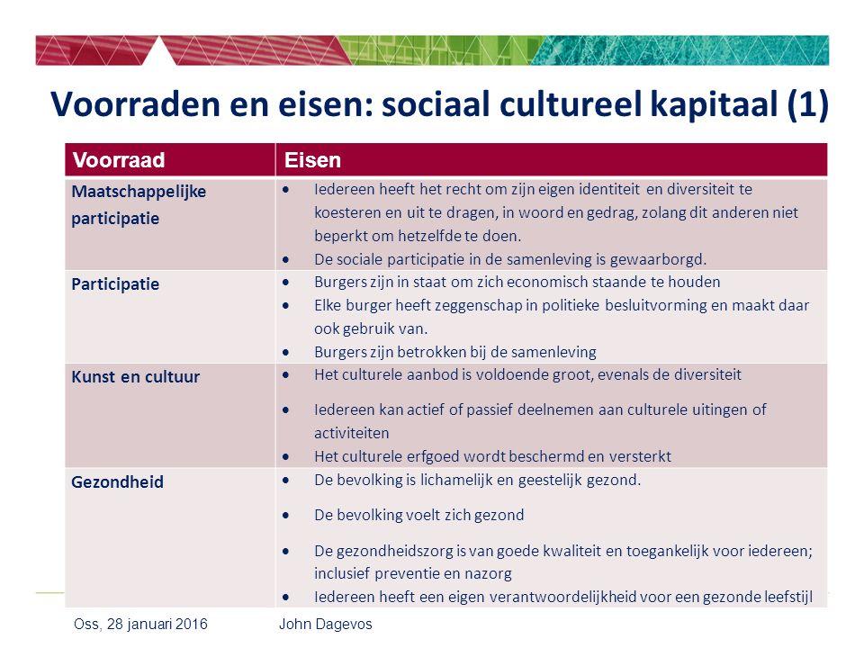 Voorraden en eisen: sociaal cultureel kapitaal (1) VoorraadEisen Maatschappelijke participatie  Iedereen heeft het recht om zijn eigen identiteit en