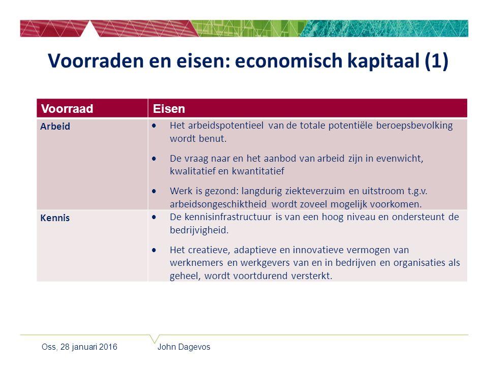 Voorraden en eisen: economisch kapitaal (1) VoorraadEisen Arbeid  Het arbeidspotentieel van de totale potentiële beroepsbevolking wordt benut.  De v