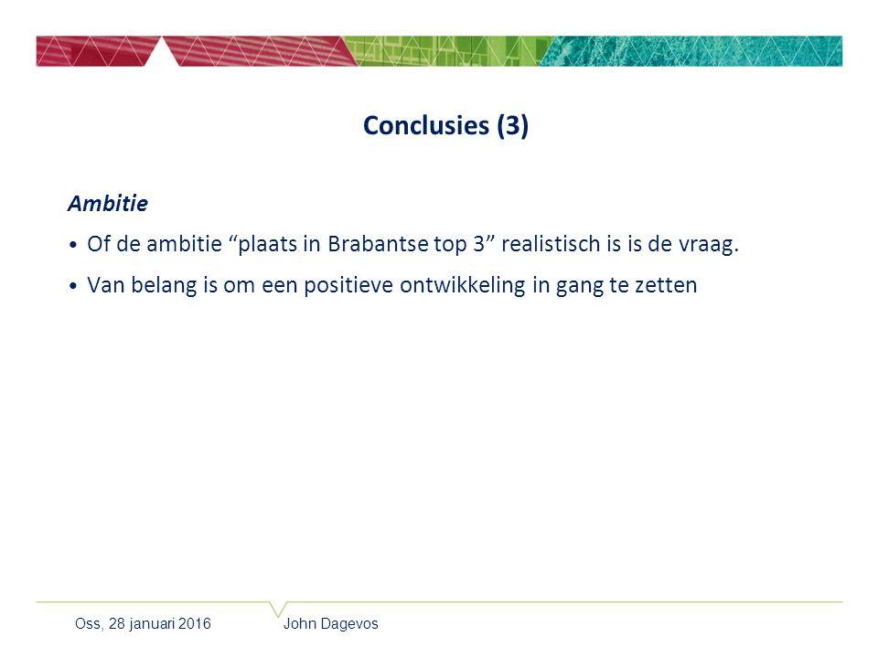 """Ambitie Of de ambitie """"plaats in Brabantse top 3"""" realistisch is is de vraag. Van belang is om een positieve ontwikkeling in gang te zetten Oss, 28 ja"""