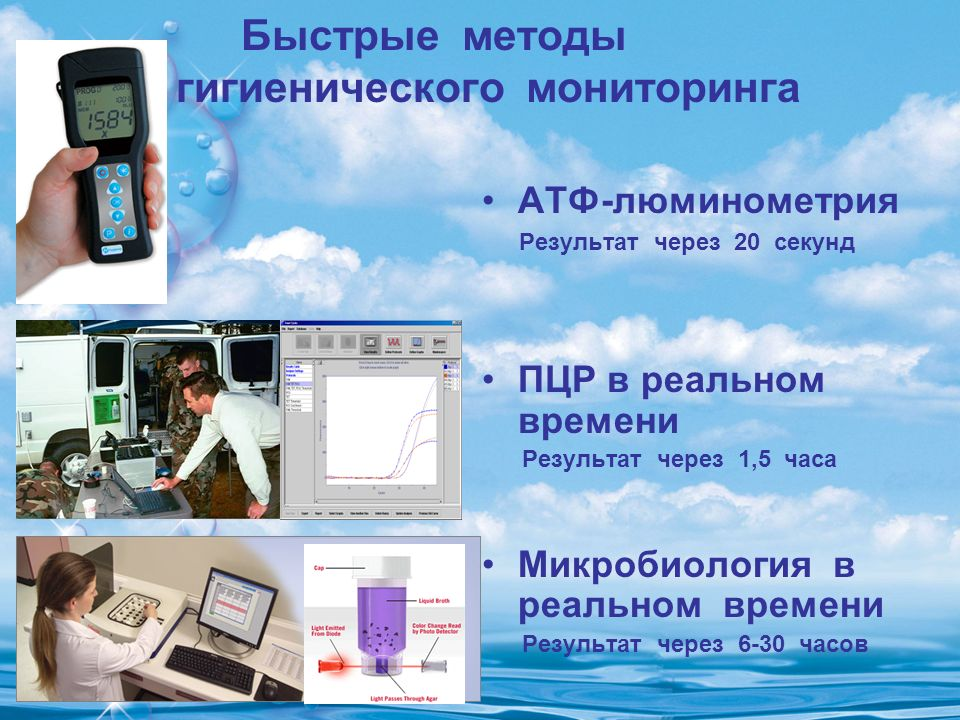 АТФ-люминометрия В основе технологии - определение уровня аденозин-трифосфата (АТФ) хемилюминесцентным методом Уровень АТФ пропорционален общей микробной обсемененности и числу соматических клеток, что позволяет одновременно оценить суммарный уровень микробного и органического загрязнения Уровень АТФ оценивают в относи- тельных световых единицах RLU, 1 RLU примерно эквивалентна содержанию внутриклеточного АТФ в 100 микробных клетках Высокая скорость анализа – результат через 20 секунд Анализ жидких образцов и смывов с поверхностей оборудования Оперативная корректировка санитарно-гигиенических мероприятий