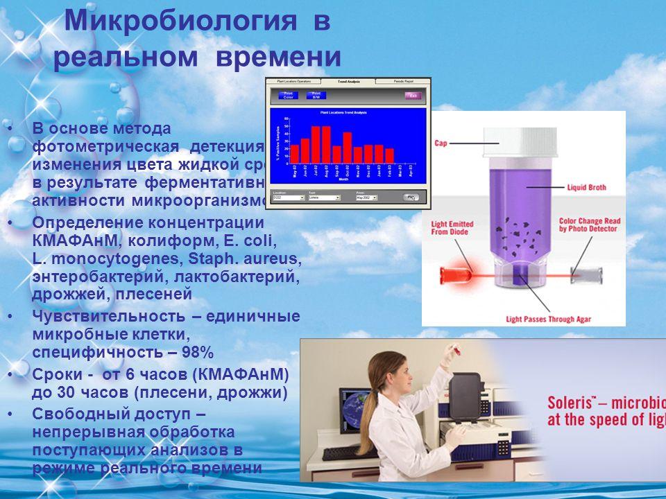 Микробиология в реальном времени В основе метода фотометрическая детекция изменения цвета жидкой среды в результате ферментативной активности микроорганизмов Определение концентрации КМАФАнМ, колиформ, E.