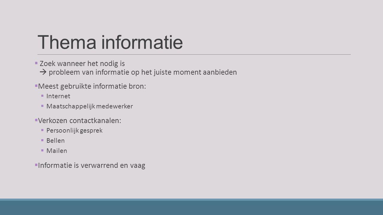 Thema informatie  Zoek wanneer het nodig is  probleem van informatie op het juiste moment aanbieden  Meest gebruikte informatie bron:  Internet 