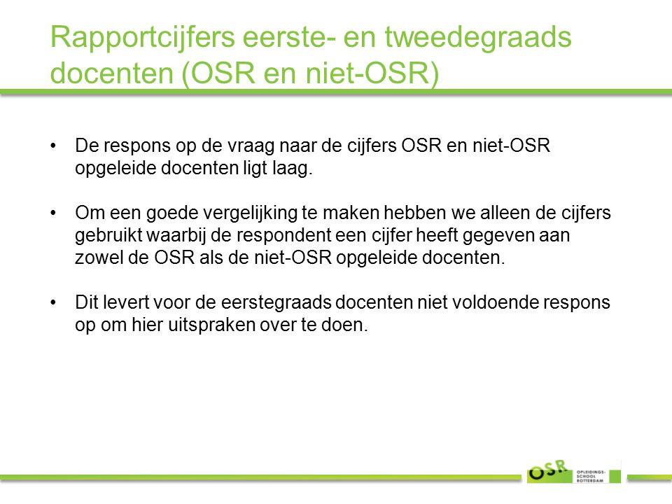 Rapportcijfers eerste- en tweedegraads docenten (OSR en niet-OSR) De respons op de vraag naar de cijfers OSR en niet-OSR opgeleide docenten ligt laag.