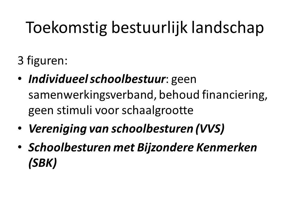 Toekomstig bestuurlijk landschap 3 figuren: Individueel schoolbestuur: geen samenwerkingsverband, behoud financiering, geen stimuli voor schaalgrootte Vereniging van schoolbesturen (VVS) Schoolbesturen met Bijzondere Kenmerken (SBK)