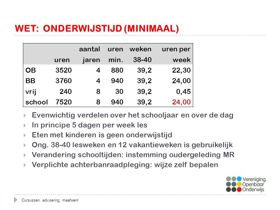 WET:ONDERWIJSTIJD (MINIMAAL)  Evenwichtig verdelen over het schooljaar en over de dag  In principe 5 dagen per week les  Eten met kinderen is geen onderwijstijd  Ong.