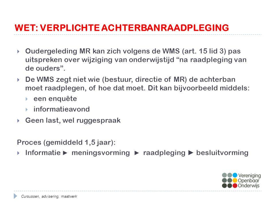 WET: VERPLICHTE ACHTERBANRAADPLEGING  Oudergeleding MR kan zich volgens de WMS (art.