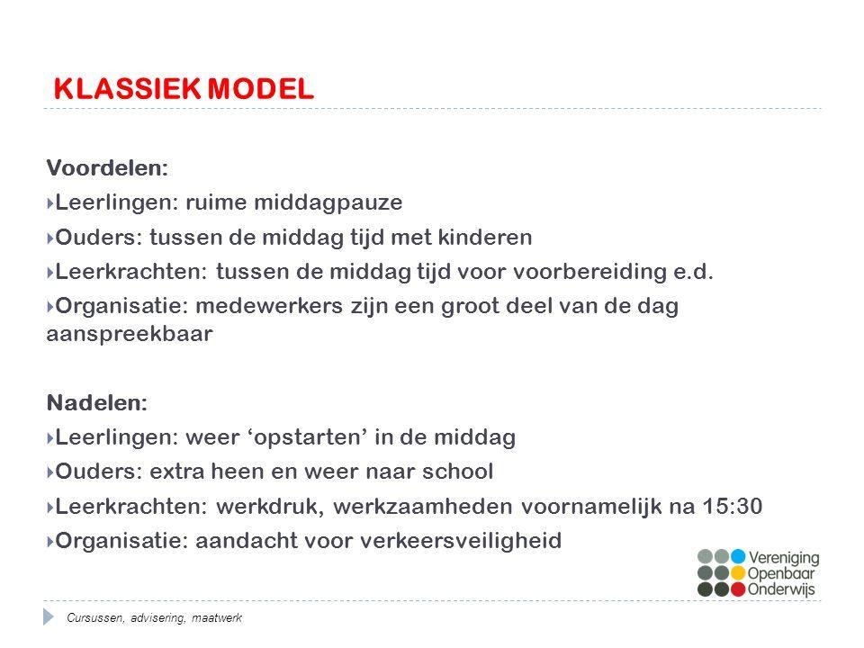 KLASSIEK MODEL Voordelen:  Leerlingen: ruime middagpauze  Ouders: tussen de middag tijd met kinderen  Leerkrachten: tussen de middag tijd voor voorbereiding e.d.