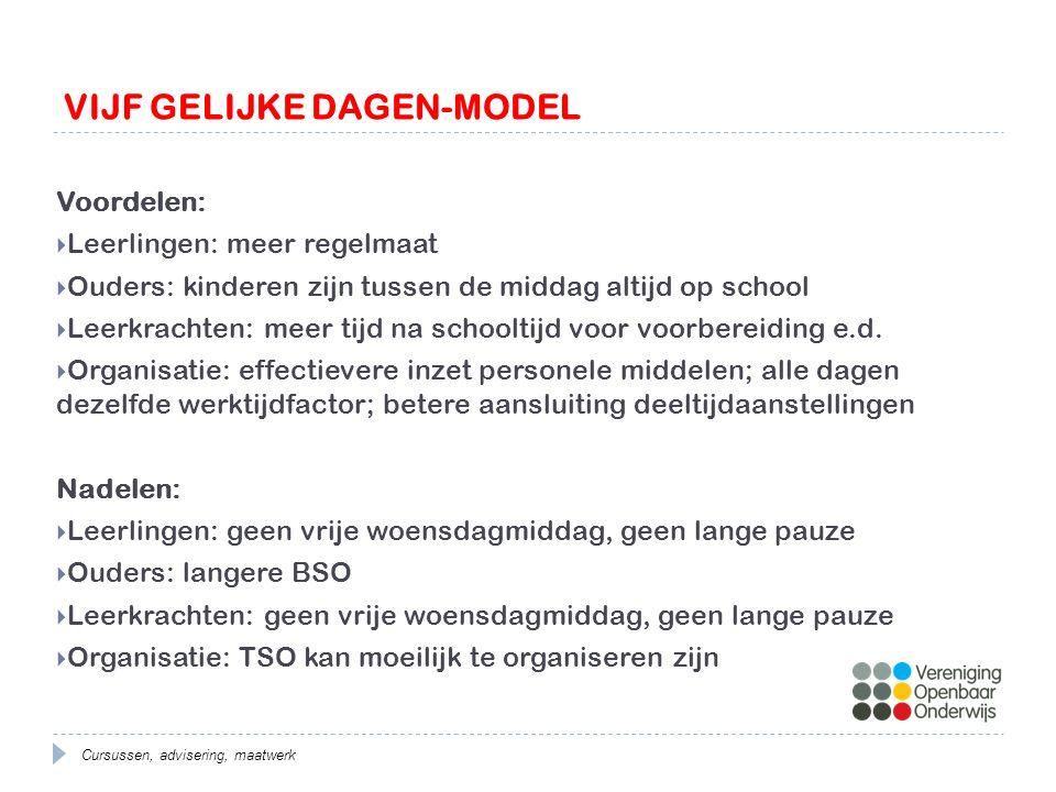 WET: BEVOEGDHEDEN MR  Artikel 15.3 WMS verplicht raadpleging alle ouders bij wijziging van de schooltijden.