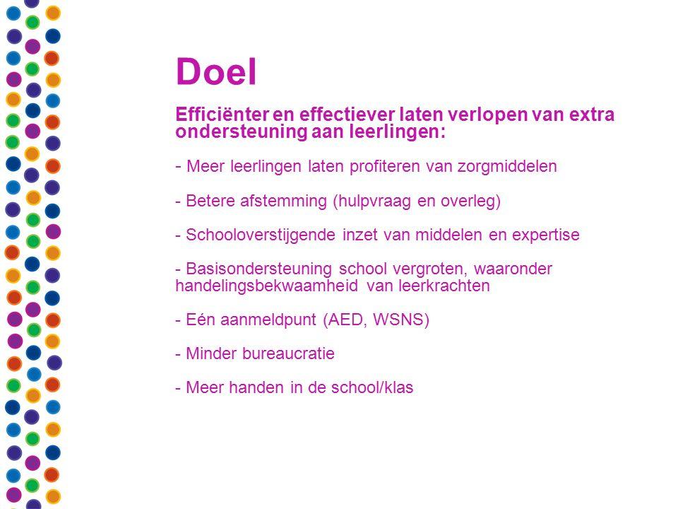 Uitgangspunten van het expertteam Stevenshof: Werken als team: - 1 AB-er per cluster per expertteam - VIA-adviseur (LAB) - SBO (uitvoering van zorgarrangementen Vast budget: -Budgetten per wijk ( LGF-AB, PAB, zorg- arrangementen) Maatwerk