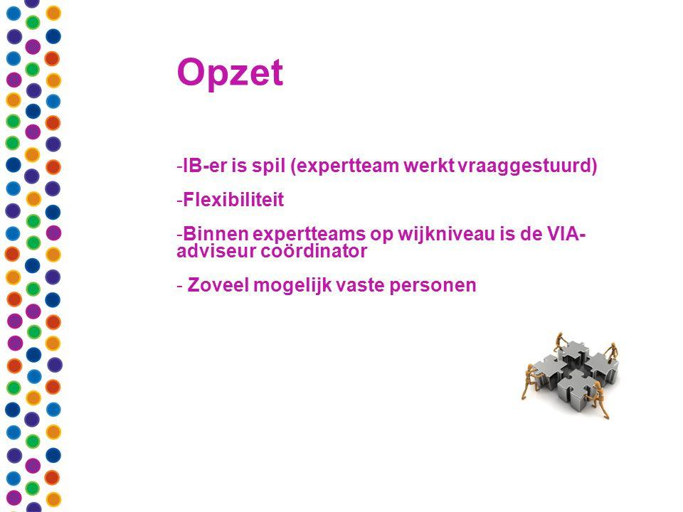 Opzet -IB-er is spil (expertteam werkt vraaggestuurd) -Flexibiliteit -Binnen expertteams op wijkniveau is de VIA- adviseur coördinator - Zoveel mogelijk vaste personen